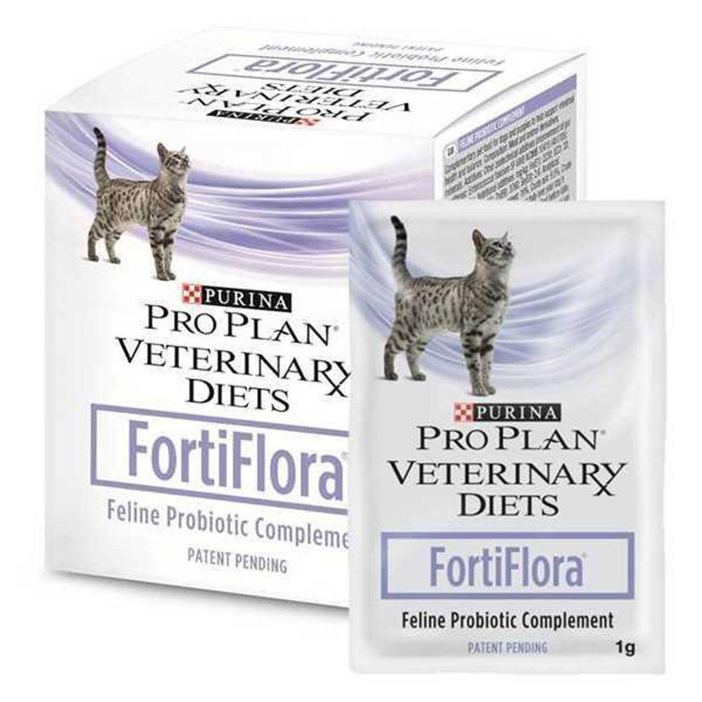 Инструкция по применению препарата Фортифлора для кошек