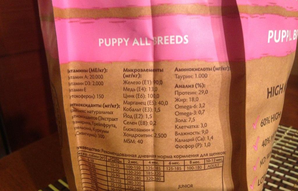 Готовые корма грандорф для собак — состав и описание