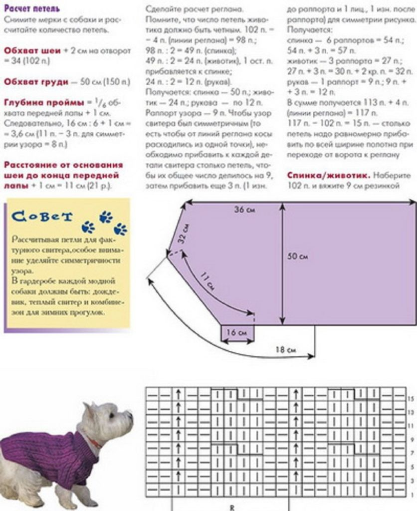 вязание для собак мелких пород спицами схемы и инструкция выкройки