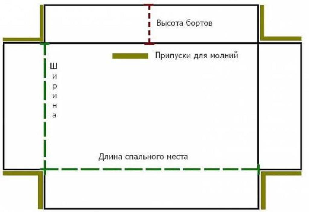 Схема лежанки