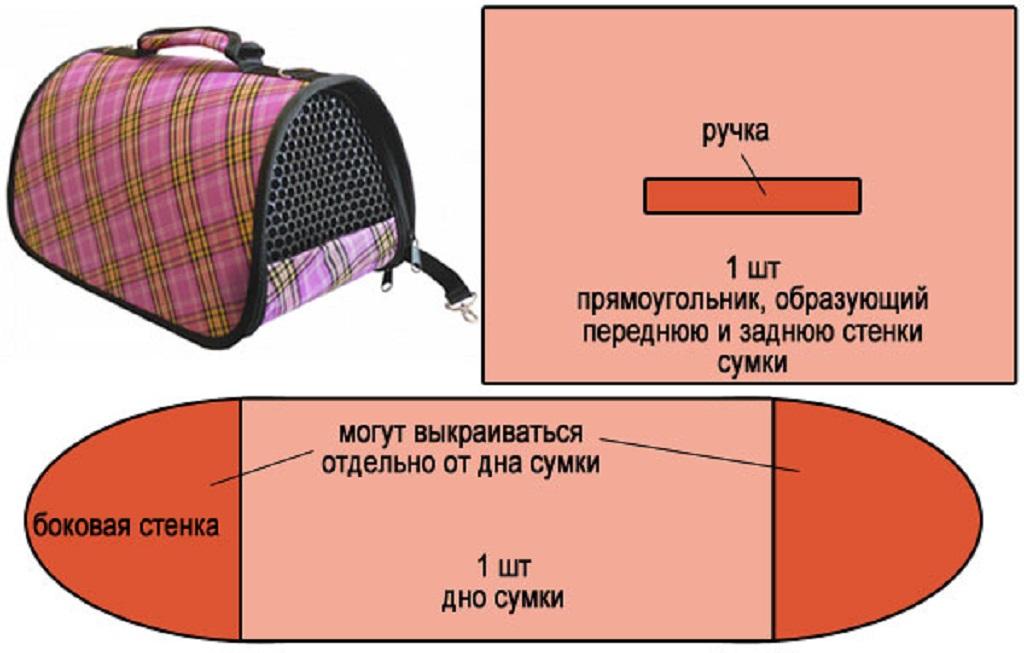 Выкройка простой сумки - переноски