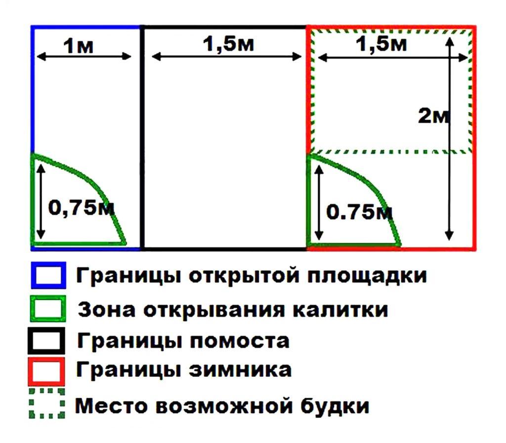 Схема вольера